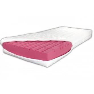 gute matratzen bei dimalux ihrem partner f r schlafkomfort. Black Bedroom Furniture Sets. Home Design Ideas